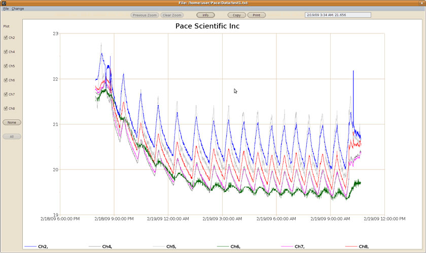 Screenshot of LogXR Software for Linux - Pace Scientific